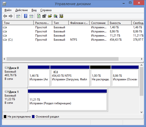 hdd-new-partition-created